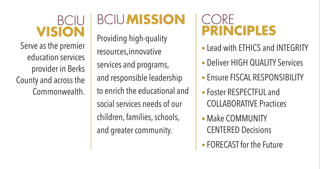 BCIU's Vision, Mission and Core Principles